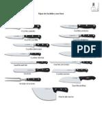 Tipos de Cuchillo y Sus Usos