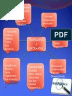 cartografia Transparencia Informativa