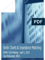 RVARC Smith Chart & Impedance Matching