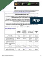 Jamestown BPU - Electric Rates