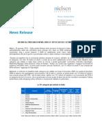 Nielsen, Divisione Online the Nielsen Company Via