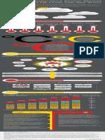 Germany Leads the European Temperature Sensor Market | An Aranca Infographic
