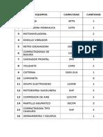 Lista de Maquinaria - Municipalidad Provincial de Canchis