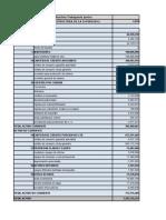 Actividad No. 2 Indicadores de Liquidez y Endeudamiento
