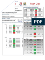 2014-2015 Barclays Premier League, j25 - Stoke City Vs Man City (2015-25)V25.pdf