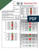 2014-2015 Barclays Premier League, j25 - West Brom Vs Swansea City (2015-25)V25.pdf