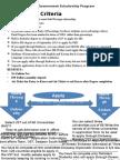 Korean Government Scholarship Program (1)