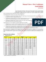 Manual Valves - Flow Coefficients