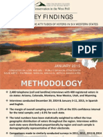 2015 Survey of Attitudes of Voters Toward Public Lands and other Western Issues