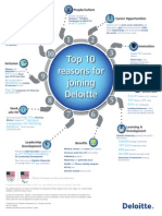 Top 10 Reasons to Join Deloitte