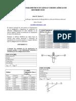 Informe 2 Lab Distribucion
