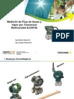 Transmissor Multivariavel_EJX910A ESPAÑOL