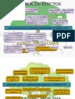 arboles industria 4.0.doc