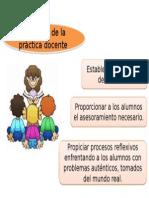 Objetivos de la practica docente