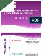 Metodo Investigacion Unidad III