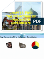 Malaysian Studies Chapter 2.Ppt