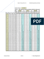 Pipe Sizing Charts