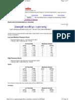 duct-velocity-d_928.pdf