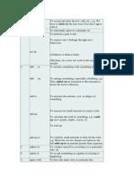 124687085-Phrasal-Verbs.pdf
