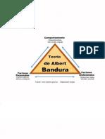 Teoría de Albert Bandura