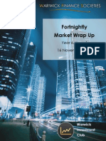Market Wrap Up