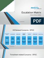 Alchemy Software Solutions Escalation Matrix