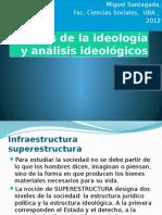 Análisis de La Ideología y Análisis Ideológicos