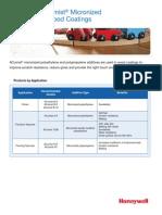 Honeywell Acumist Micronized Additives Wood Coatings Overview.pdf