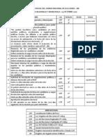 Cronograma de Elecciones Regionales y Municipales 2010 - JNE