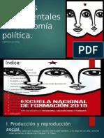 Aspectos Fundamentales de Economía Política Final
