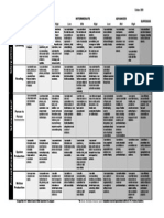 ACTFL Proficiency Guidelines Simple Grid