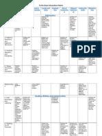 tech integration matrix - example(1)