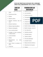 2 Organizadorgrfico 130120211736 Phpapp01