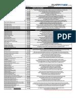 Df Store Pricelist