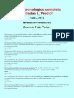 Indice Entradas I_predict Completo (1999 - 2015)