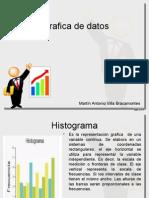 4mvilla_GraficaDatos