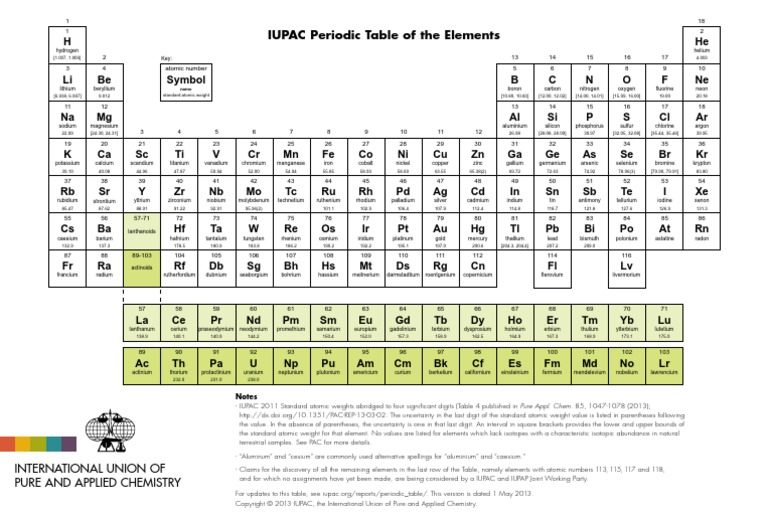 Iupac periodic table 1may13 chemical elements periodic table urtaz Choice Image