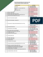 PENGHANTARAN DATA SEGAK SEKOLAH RENDAH MAC 2014 - TINDAKAN.pdf