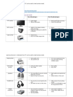 worksheet 3 - output devices