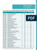CSE quoted Companies Beta Value As of Fourth Quarter of year 2014.pdf