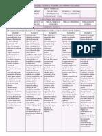 Aprendizajes esperados Programa 2009 Primaria. Sexto grado HISTORIA