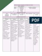 Aprendizajes esperados Programa 2009 Primaria. Sexto grado Educacion Fisica