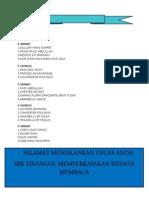 Senarai Nama Pencalonan Pengawas Pusat Sumber 2015