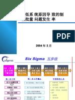 Six Sigma journey of lenovo