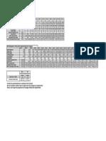 Maru Case_Excel Q7.pdf