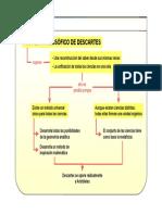Mapa Conceptual Descartes