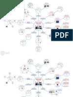 mapa mental administracion