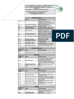 Programación_Carteles_CLAQ2012
