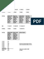 Gruppeneinteilung_2015