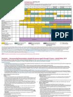 Immunization Schedule